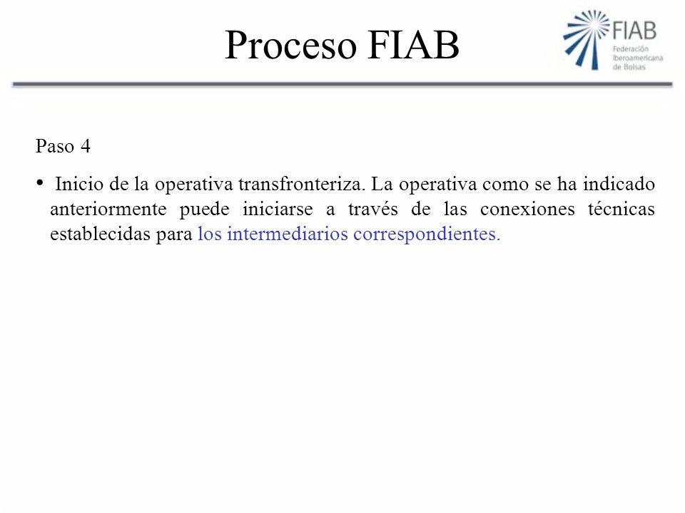 Proceso FIAB Paso 4 Inicio de la operativa transfronteriza.