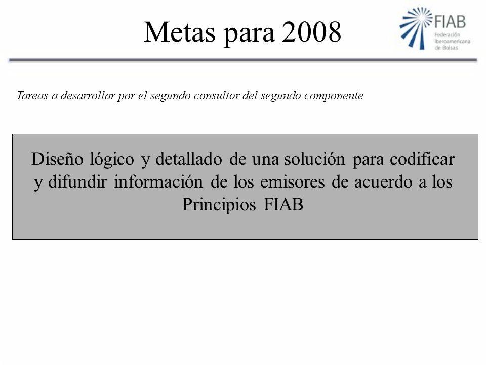 Metas para 2008 Diseño lógico y detallado de una solución para codificar y difundir información de los emisores de acuerdo a los Principios FIAB Tareas a desarrollar por el segundo consultor del segundo componente