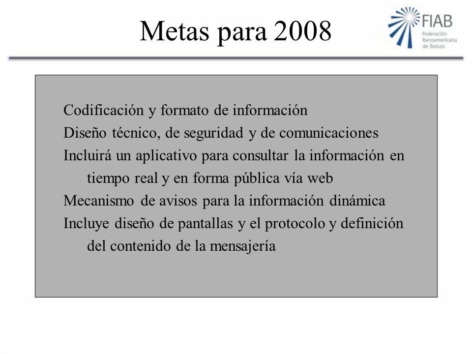 Metas para 2008 Codificación y formato de información Diseño técnico, de seguridad y de comunicaciones Incluirá un aplicativo para consultar la información en tiempo real y en forma pública vía web Mecanismo de avisos para la información dinámica Incluye diseño de pantallas y el protocolo y definición del contenido de la mensajería
