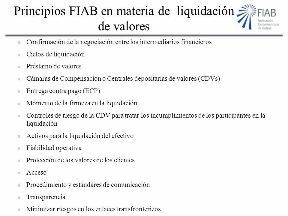 Principios FIAB en materia de liquidación de valores Confirmación de la negociación entre los intermediarios financieros Ciclos de liquidación Préstamo de valores Cámaras de Compensación o Centrales depositarias de valores (CDVs) Entrega contra pago (ECP) Momento de la firmeza en la liquidación Controles de riesgo de la CDV para tratar los incumplimientos de los participantes en la liquidación Activos para la liquidación del efectivo Fiabilidad operativa Protección de los valores de los clientes Acceso Procedimiento y estándares de comunicación Transparencia Minimizar riesgos en los enlaces transfronterizos