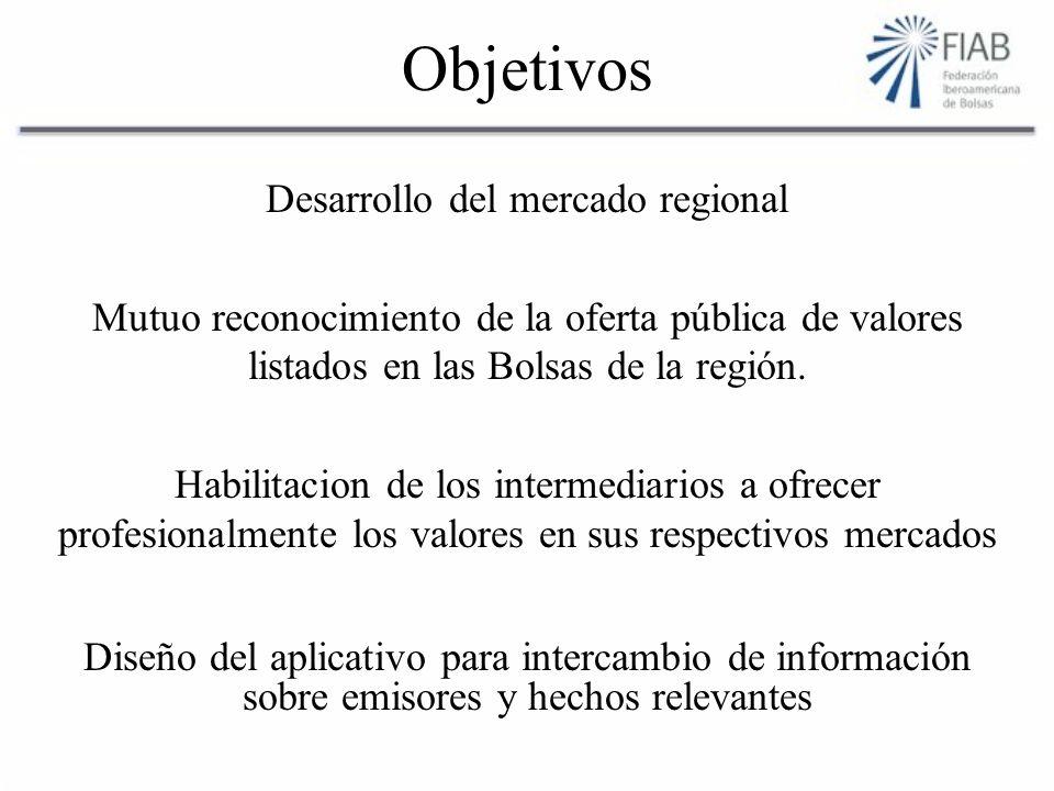 Objetivos Desarrollo del mercado regional Mutuo reconocimiento de la oferta pública de valores listados en las Bolsas de la región.