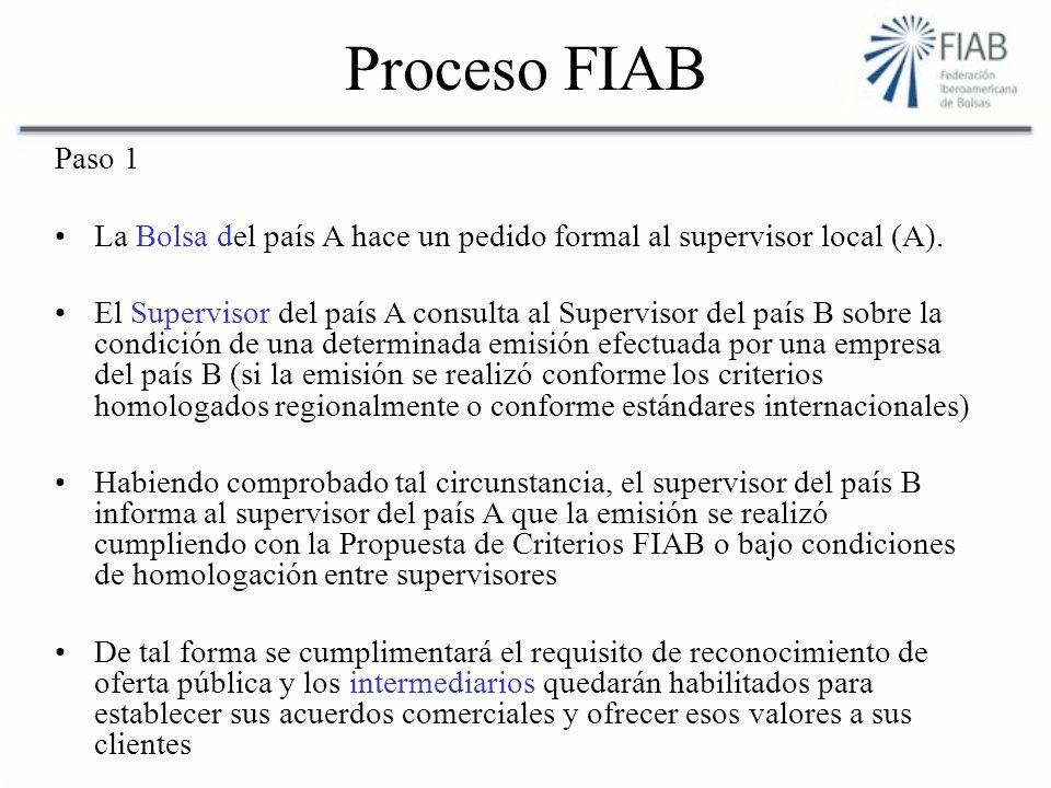 Proceso FIAB Paso 1 La Bolsa del país A hace un pedido formal al supervisor local (A).