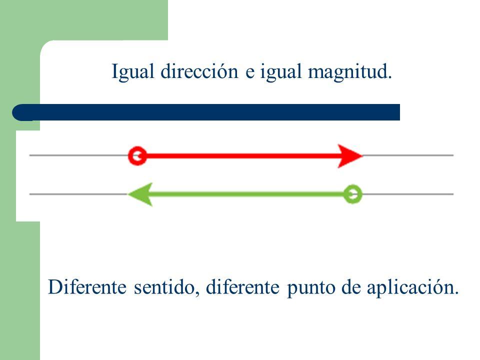 Igual dirección e igual magnitud. Diferente sentido, diferente punto de aplicación.