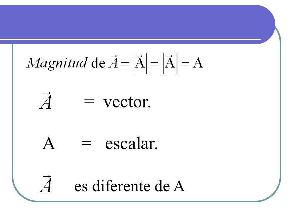 es diferente de A A = escalar. = vector.