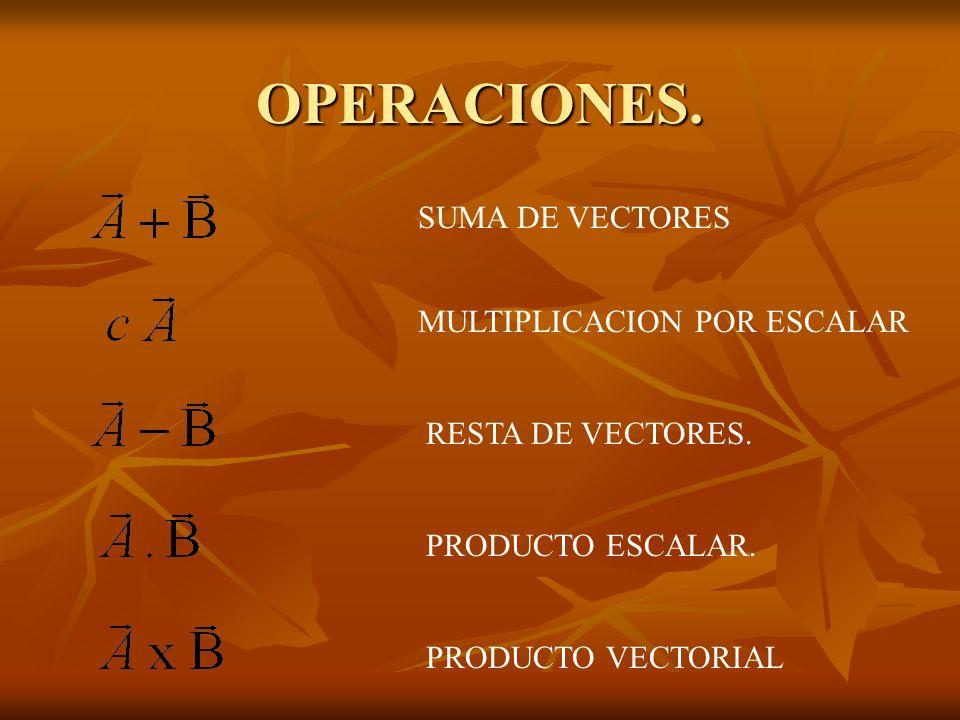 OPERACIONES. SUMA DE VECTORES MULTIPLICACION POR ESCALAR RESTA DE VECTORES. PRODUCTO ESCALAR. PRODUCTO VECTORIAL