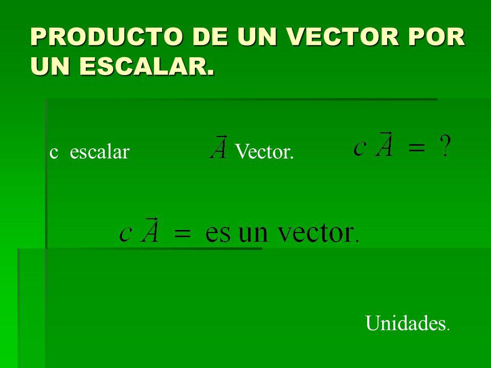 PRODUCTO DE UN VECTOR POR UN ESCALAR. c escalarVector. Unidades.