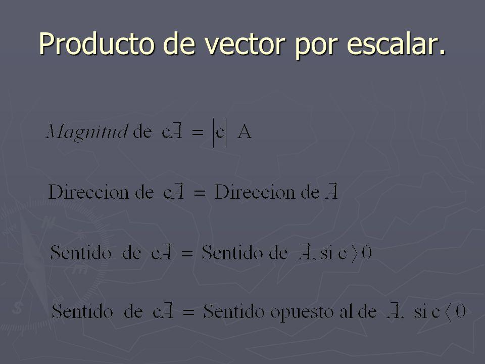 Producto de vector por escalar.