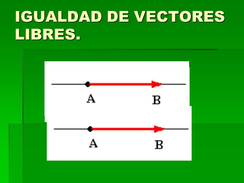 IGUALDAD DE VECTORES LIBRES.