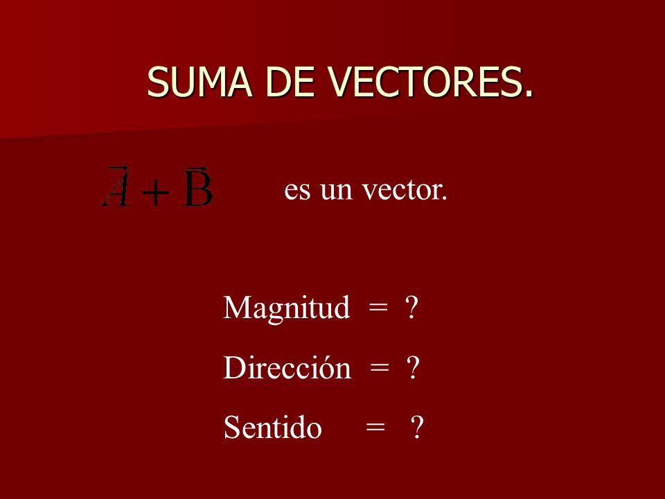 SUMA DE VECTORES. es un vector. Magnitud = ? Dirección = ? Sentido = ?