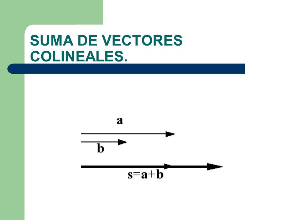SUMA DE VECTORES COLINEALES.