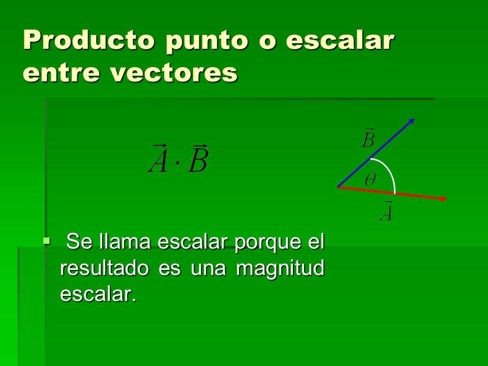 Producto punto o escalar entre vectores Se llama escalar porque el resultado es una magnitud escalar. Se llama escalar porque el resultado es una magn