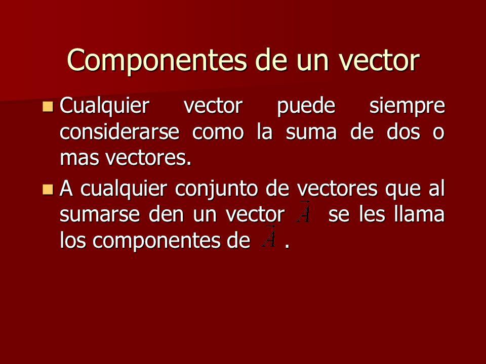 Componentes de un vector Cualquier vector puede siempre considerarse como la suma de dos o mas vectores. Cualquier vector puede siempre considerarse c