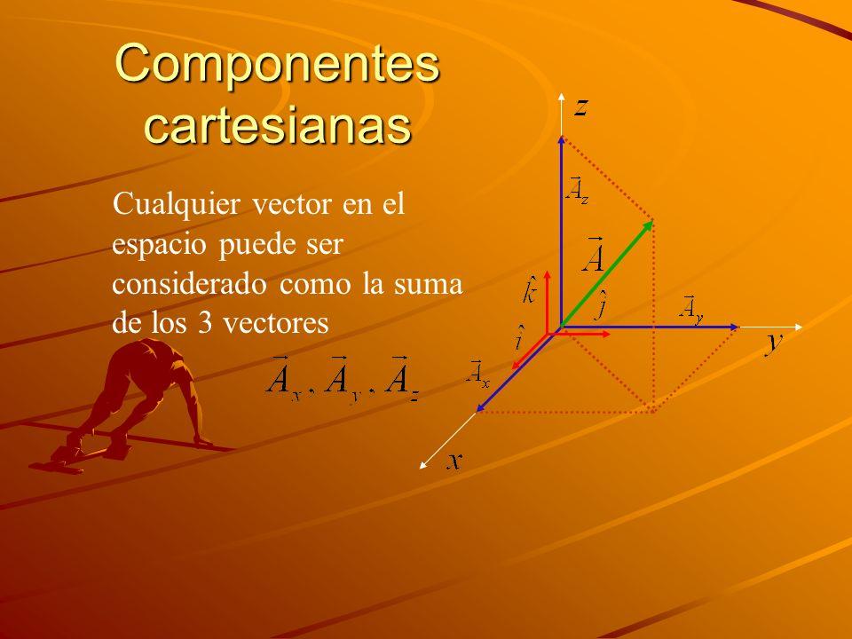 Componentes cartesianas Cualquier vector en el espacio puede ser considerado como la suma de los 3 vectores