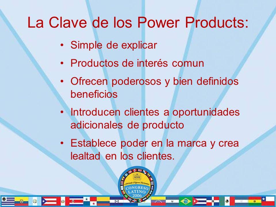 La Clave de los Power Products: Simple de explicar Productos de interés comun Ofrecen poderosos y bien definidos beneficios Introducen clientes a oportunidades adicionales de producto Establece poder en la marca y crea lealtad en los clientes.