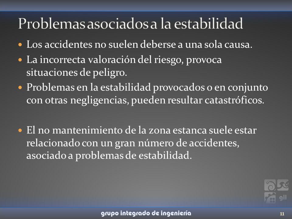 Los accidentes no suelen deberse a una sola causa. La incorrecta valoración del riesgo, provoca situaciones de peligro. Problemas en la estabilidad pr