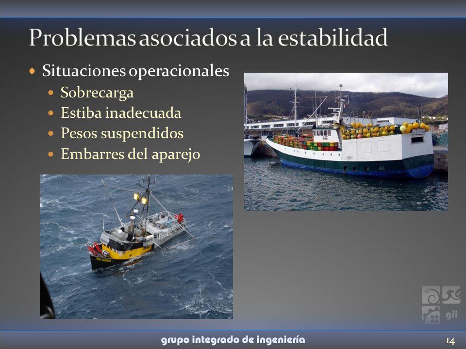 Situaciones operacionales Sobrecarga Estiba inadecuada Pesos suspendidos Embarres del aparejo 14