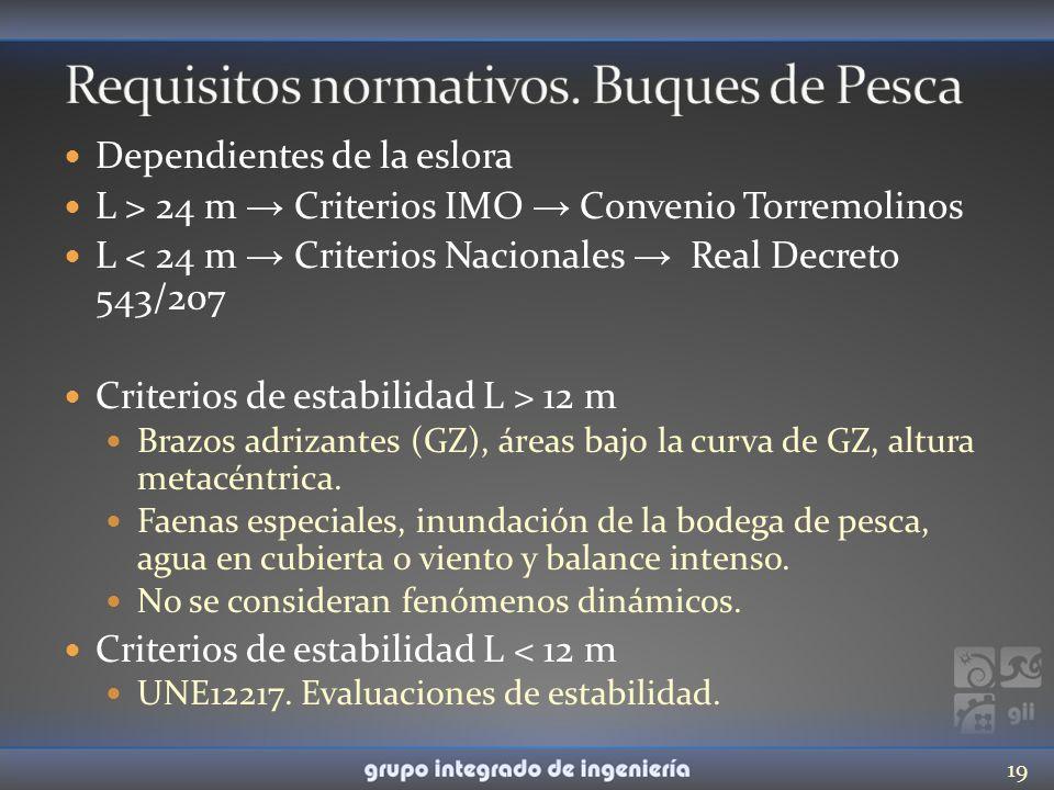 Dependientes de la eslora L > 24 m Criterios IMO Convenio Torremolinos L < 24 m Criterios Nacionales Real Decreto 543/207 Criterios de estabilidad L >