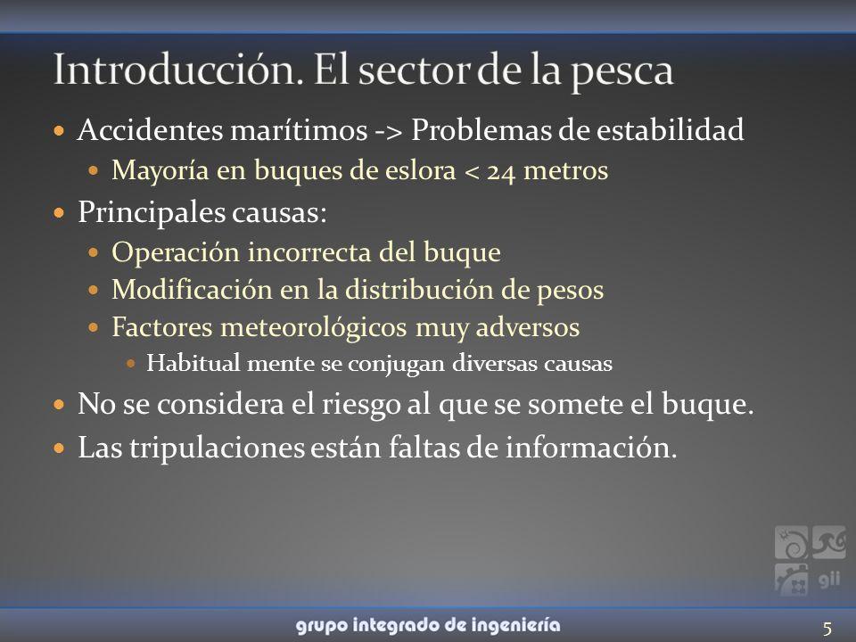 Introducción La actividad pesquera.