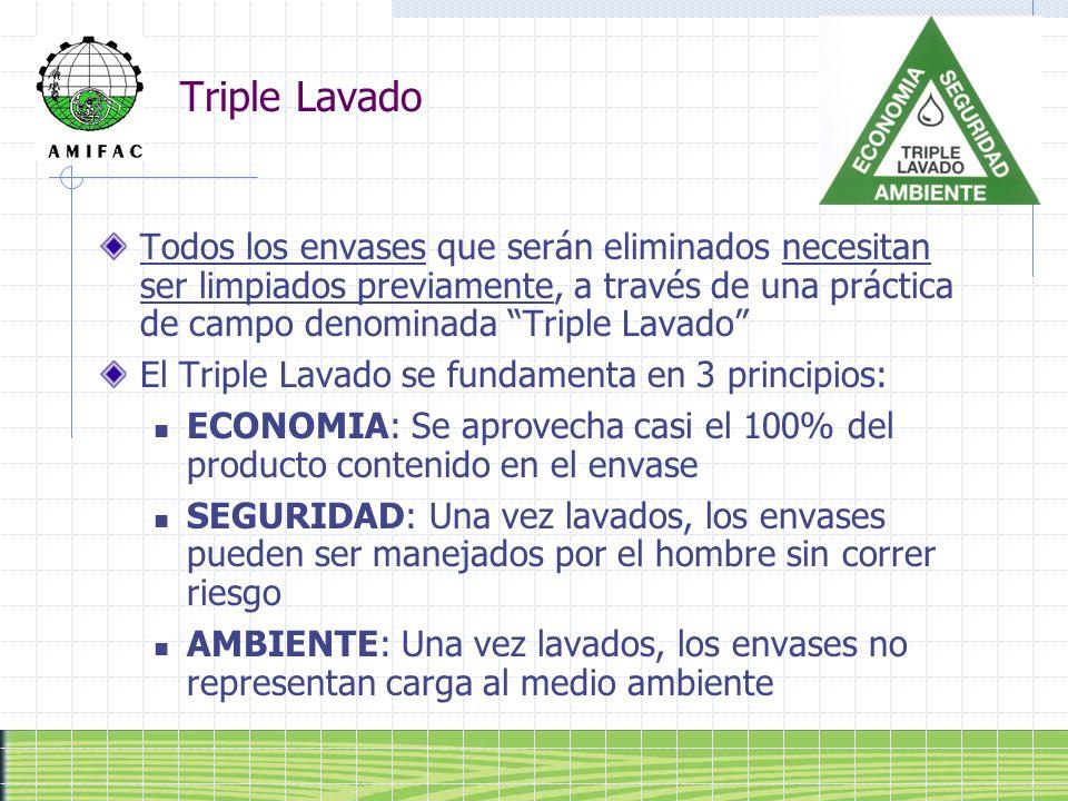 Triple Lavado Todos los envases que serán eliminados necesitan ser limpiados previamente, a través de una práctica de campo denominada Triple Lavado E
