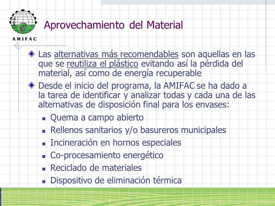 Aprovechamiento del Material Las alternativas más recomendables son aquellas en las que se reutiliza el plástico evitando así la pérdida del material,