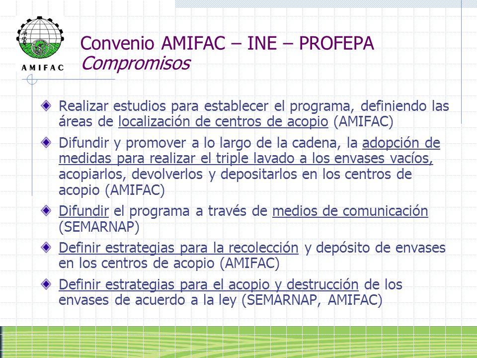 Localización de los actuales centros de acopio PROGRAMA CAMPO LIMPIO ALTO (MAS 400 TON.) BAJO (HASTA 100 TON.) MEDIO (ENTRE 100 Y 400 TON.) B.