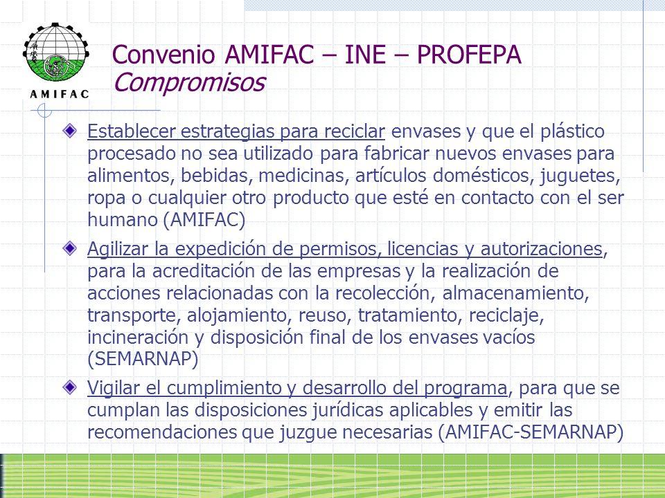 Convenio AMIFAC – INE – PROFEPA Compromisos Establecer estrategias para reciclar envases y que el plástico procesado no sea utilizado para fabricar nu