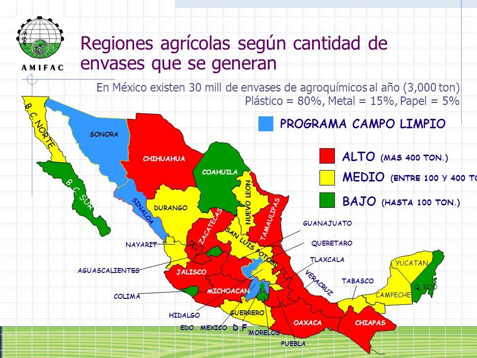 Programa Conservemos un Campo Limpio Dudas o preguntas 01 55 55 98 90 95 01 800 00 92 800 Gabriel Díaz gdiaz@amifac.org.mx Alejandro Galindo abetancourt@amifac.org.mx