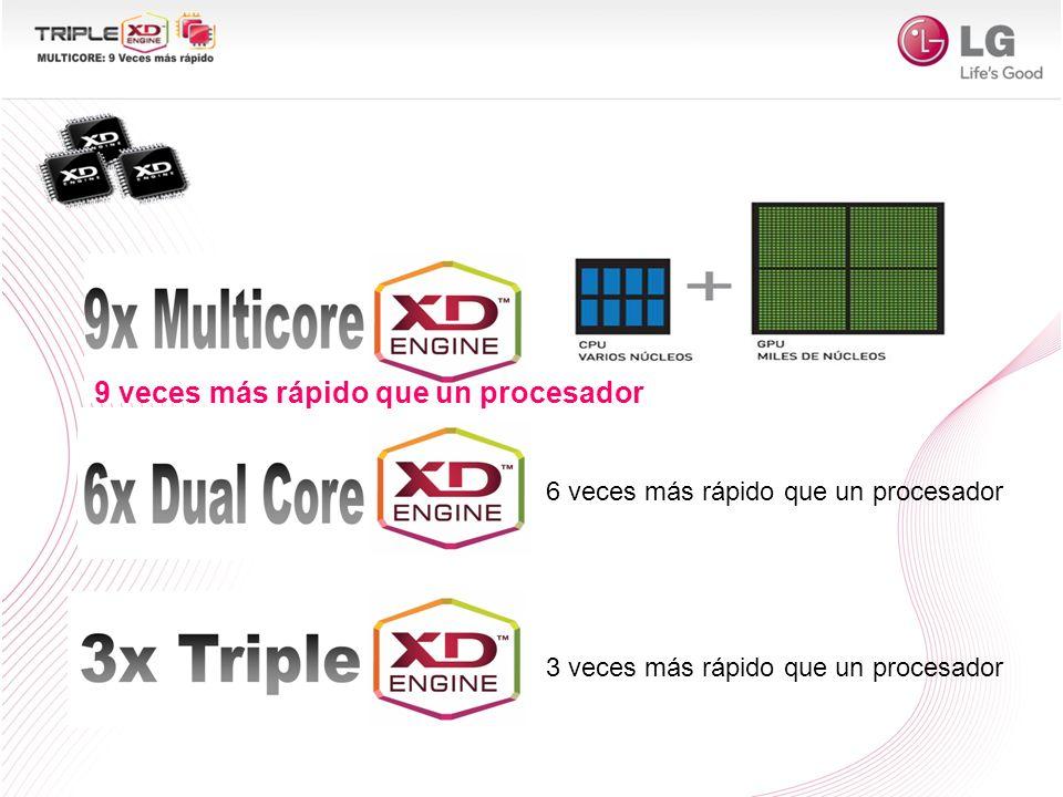 El procesador Triple XD Engine Multicore Mejora el rendimiento del Televisor, tanto para acelerar la Navegación y descargas por Internet, como optimizar la calidad de imagen del TV renderizando mejores gráficos, color, el contraste, decodificación, (9 veces más rápido) para obtener unas secuencias de vídeo en movimiento naturales, fluidas, claras y nítidas.