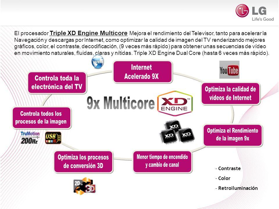 El procesador Triple XD Engine Multicore Mejora el rendimiento del Televisor, tanto para acelerar la Navegación y descargas por Internet, como optimiz