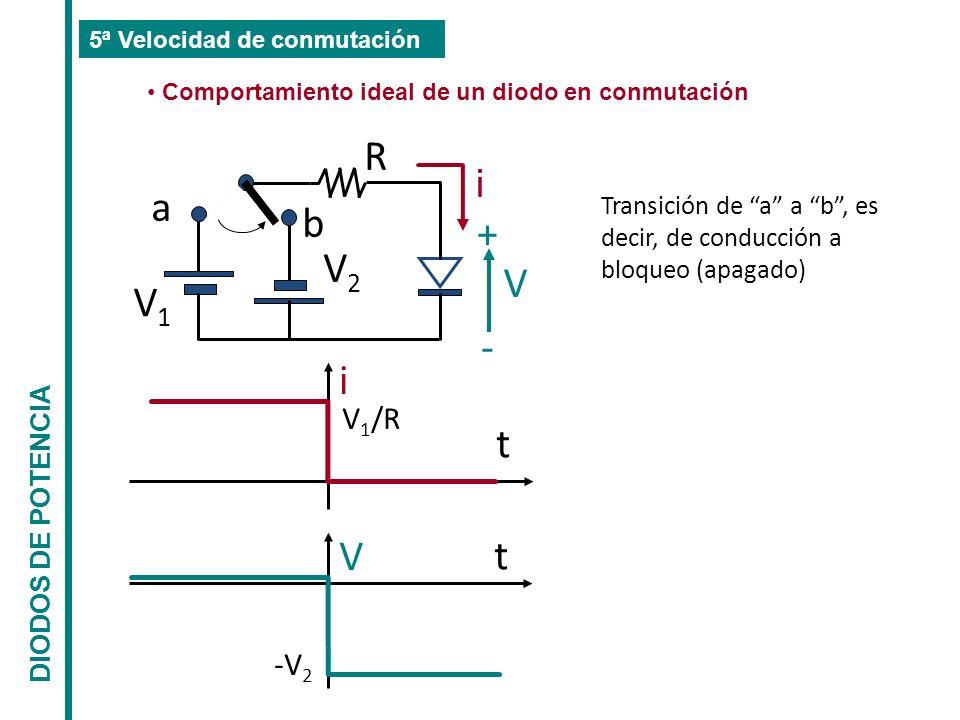 Transición de a a b, es decir, de conducción a bloqueo (apagado) a b V1V1 V2V2 R i V + - i V t t V 1 /R -V 2 DIODOS DE POTENCIA 5ª Velocidad de conmut