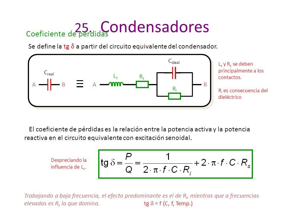 25. Condensadores Coeficiente de pérdidas Se define la tg a partir del circuito equivalente del condensador. C real A BAB C ideal LsLs RsRs RiRi L s y