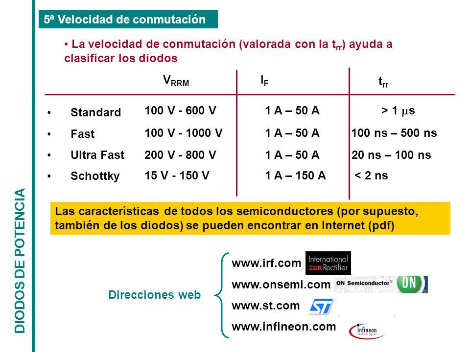 DIODOS DE POTENCIA 5ª Velocidad de conmutación La velocidad de conmutación (valorada con la t rr ) ayuda a clasificar los diodos Standard Fast Ultra F
