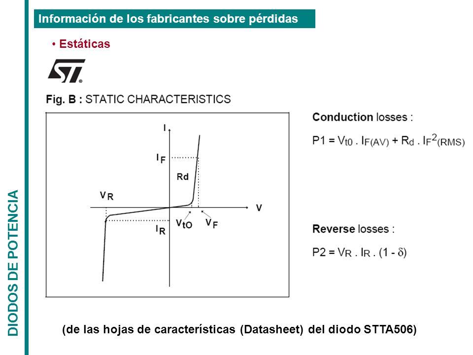 DIODOS DE POTENCIA Estáticas Información de los fabricantes sobre pérdidas (de las hojas de características (Datasheet) del diodo STTA506)