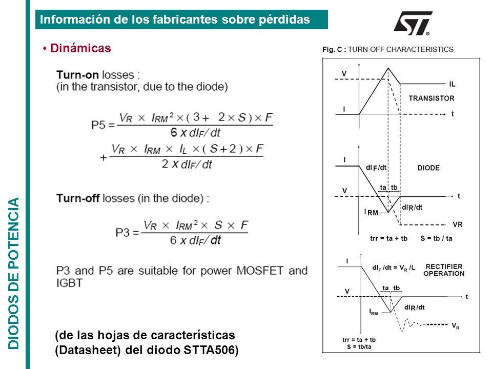 DIODOS DE POTENCIA Dinámicas Información de los fabricantes sobre pérdidas (de las hojas de características (Datasheet) del diodo STTA506)