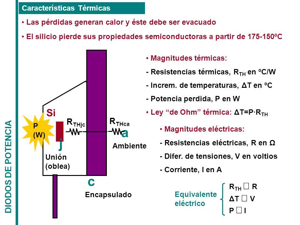 DIODOS DE POTENCIA Características Térmicas Las pérdidas generan calor y éste debe ser evacuado El silicio pierde sus propiedades semiconductoras a pa