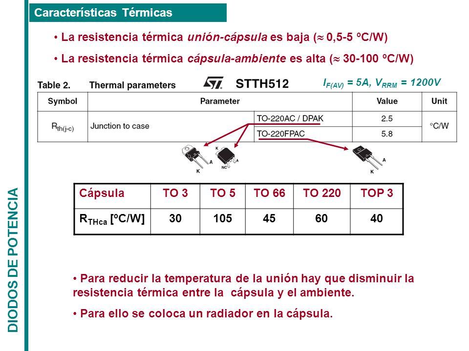 DIODOS DE POTENCIA Características Térmicas La resistencia térmica unión-cápsula es baja ( 0,5-5 ºC/W) La resistencia térmica cápsula-ambiente es alta