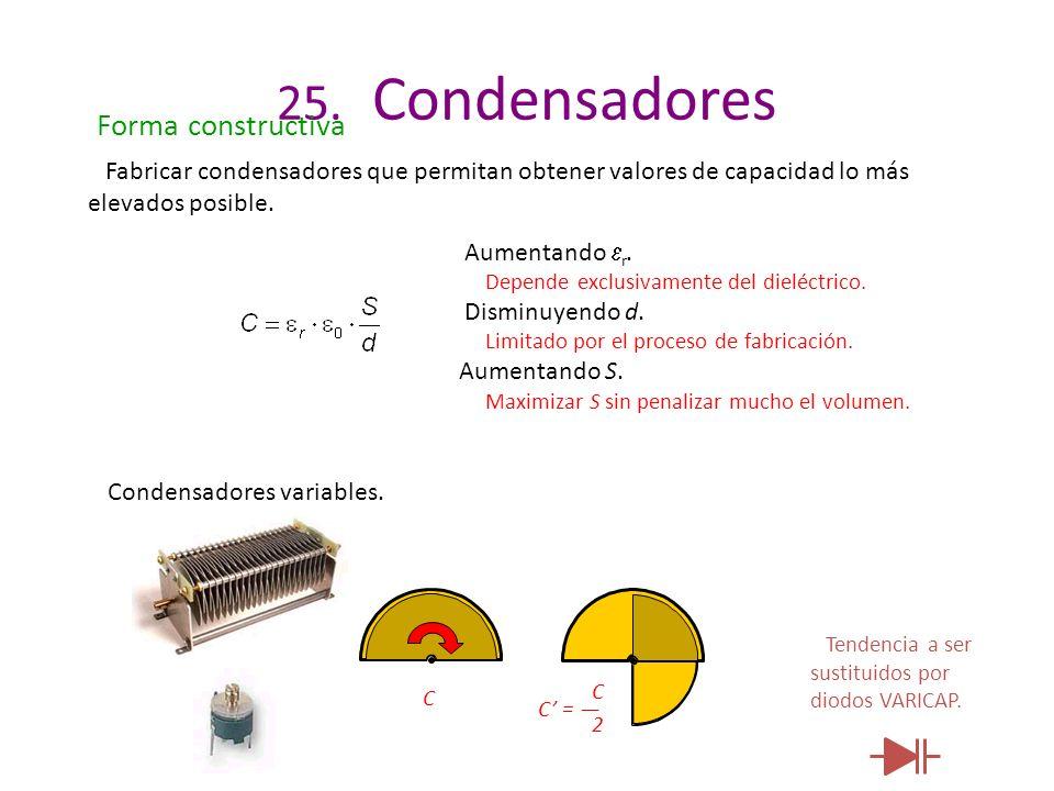 25. Condensadores Forma constructiva Fabricar condensadores que permitan obtener valores de capacidad lo más elevados posible. Aumentando r. Depende e