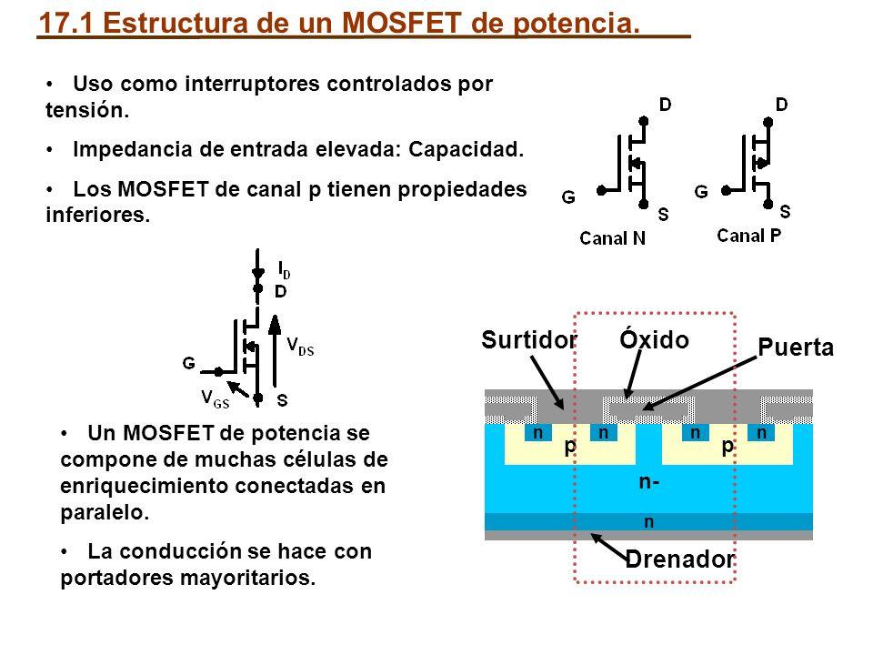 17.1 Estructura de un MOSFET de potencia. Un MOSFET de potencia se compone de muchas células de enriquecimiento conectadas en paralelo. La conducción