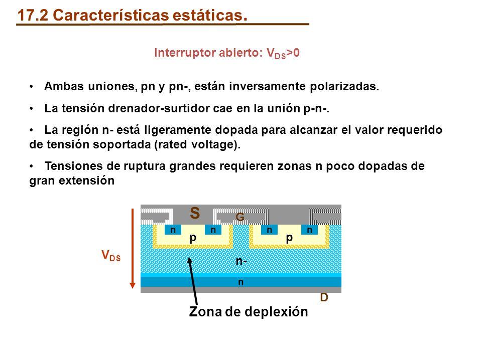 Interruptor abierto: V DS >0 Ambas uniones, pn y pn-, están inversamente polarizadas. La tensión drenador-surtidor cae en la unión p-n-. La región n-