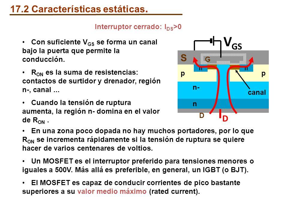 Interruptor cerrado: I DS >0 Con suficiente V GS se forma un canal bajo la puerta que permite la conducción. R ON es la suma de resistencias: contacto