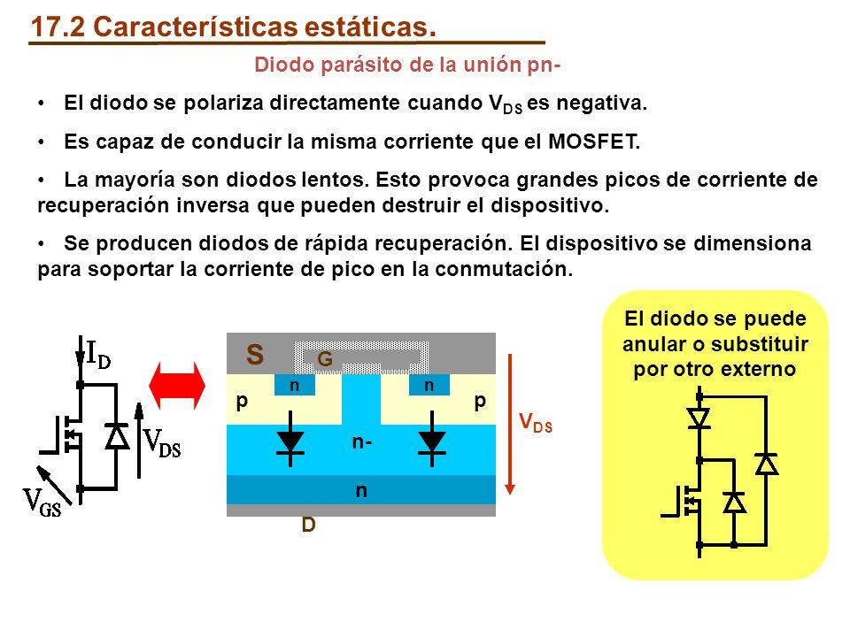 Diodo parásito de la unión pn- El diodo se polariza directamente cuando V DS es negativa. Es capaz de conducir la misma corriente que el MOSFET. La ma