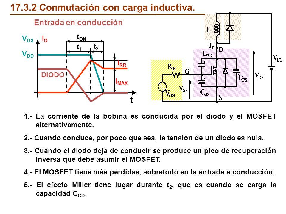 1.- La corriente de la bobina es conducida por el diodo y el MOSFET alternativamente. 2.- Cuando conduce, por poco que sea, la tensión de un diodo es