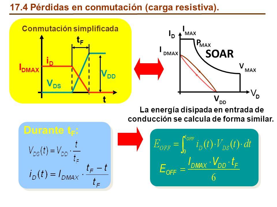 I D V D I DMAX V DD SOAR I MAX V P La energía disipada en entrada de conducción se calcula de forma similar. Conmutación simplificada V DS iDiD I DMAX