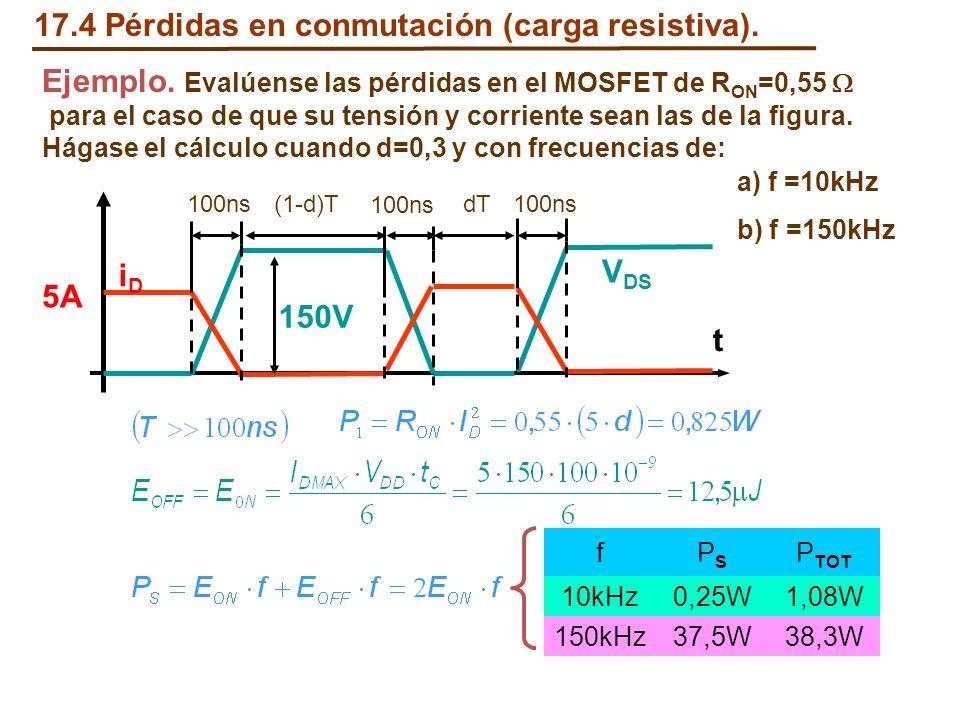 Ejemplo. Evalúense las pérdidas en el MOSFET de R ON =0,55 para el caso de que su tensión y corriente sean las de la figura. Hágase el cálculo cuando