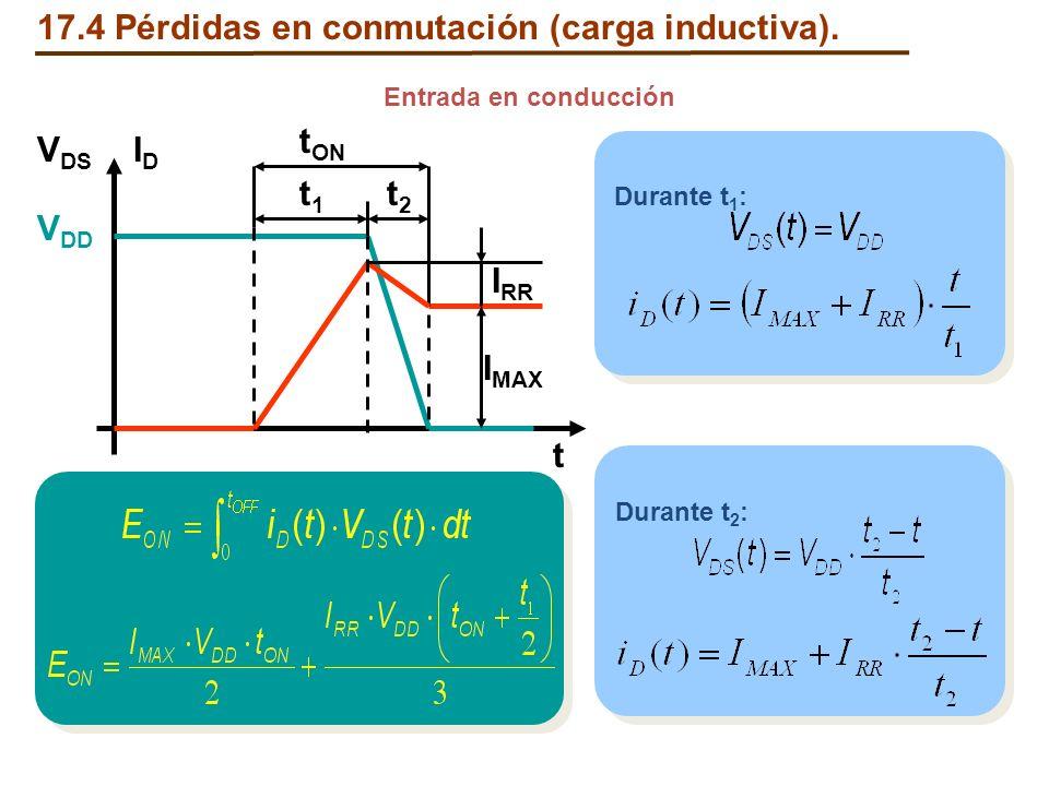 Entrada en conducción V DS IDID t ON I MAX V DD t t1t1 t2t2 I RR Durante t 1 : Durante t 2 : 17.4 Pérdidas en conmutación (carga inductiva).