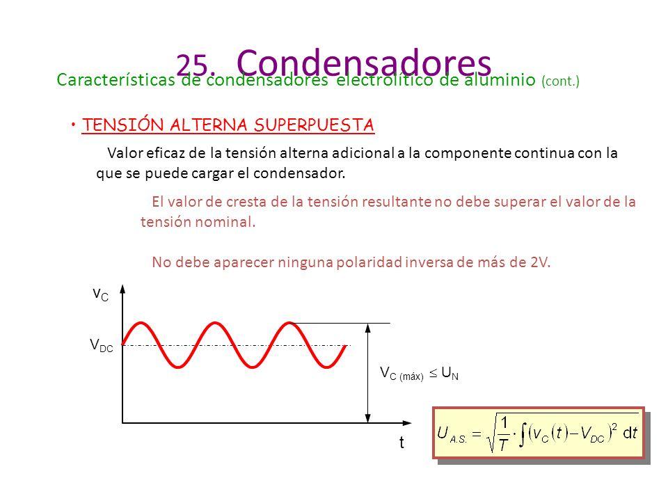 25. Condensadores TENSIÓN ALTERNA SUPERPUESTA Valor eficaz de la tensión alterna adicional a la componente continua con la que se puede cargar el cond