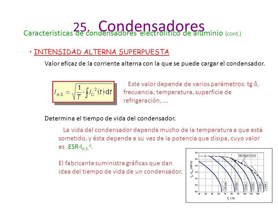 25. Condensadores INTENSIDAD ALTERNA SUPERPUESTA Valor eficaz de la corriente alterna con la que se puede cargar el condensador. Este valor depende de