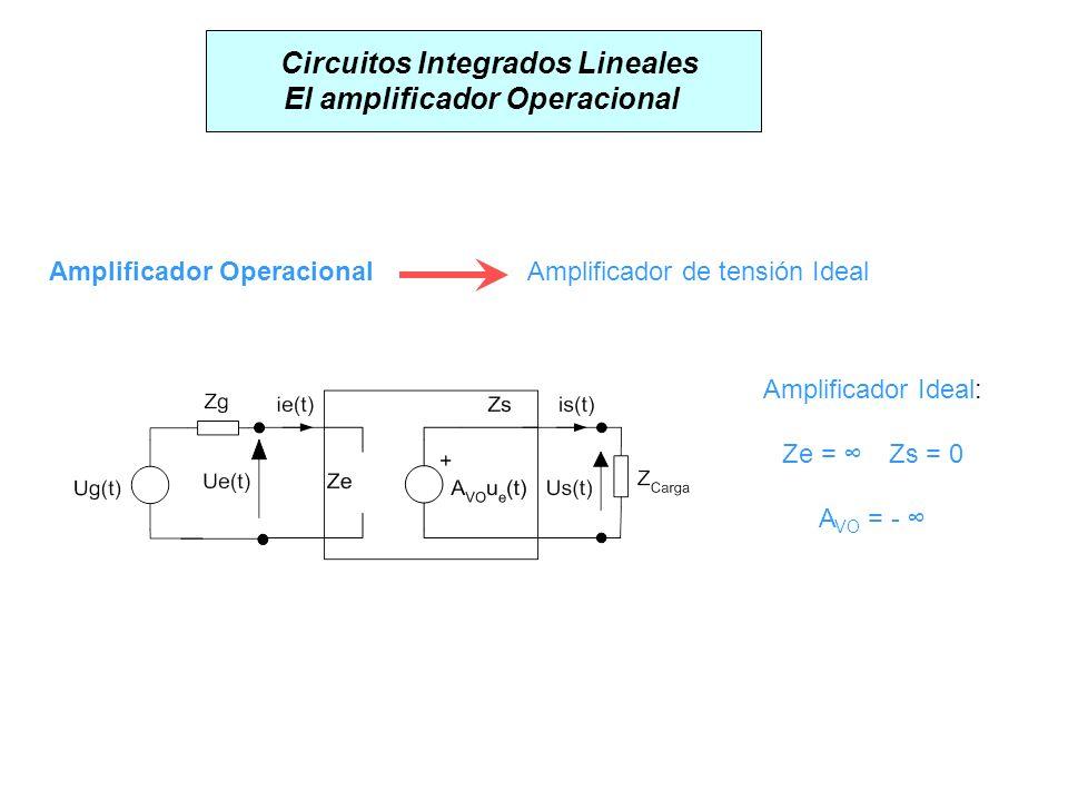 Circuitos Integrados Lineales El amplificador Operacional Amplificador OperacionalAmplificador de tensión Ideal Amplificador Ideal: Ze = Zs = 0 A VO =