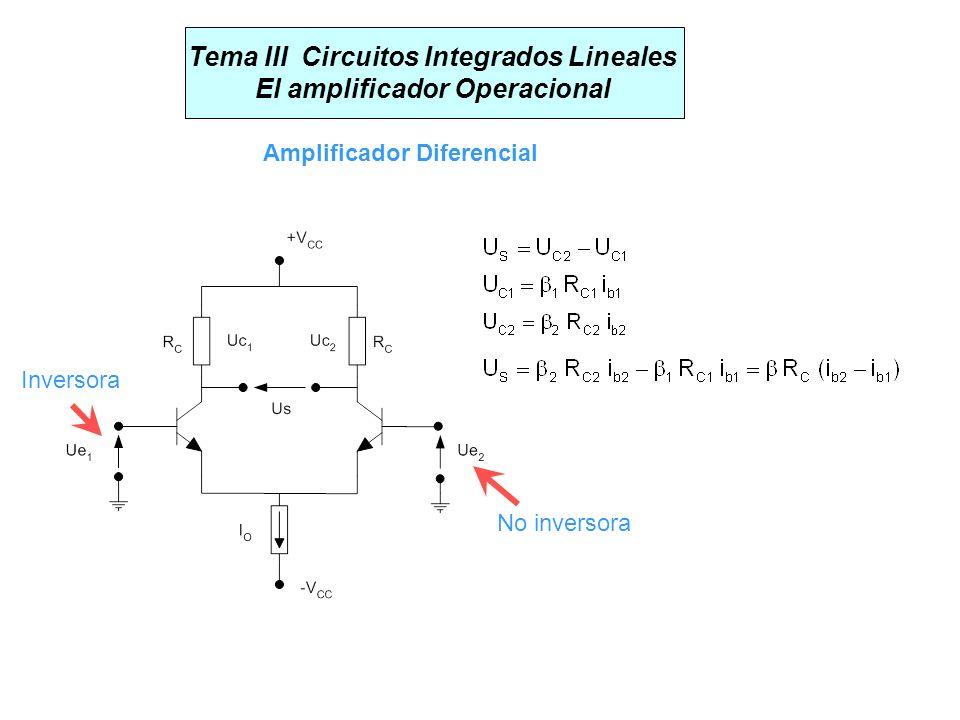 Tema III Circuitos Integrados Lineales El amplificador Operacional Amplificador Diferencial No inversora Inversora