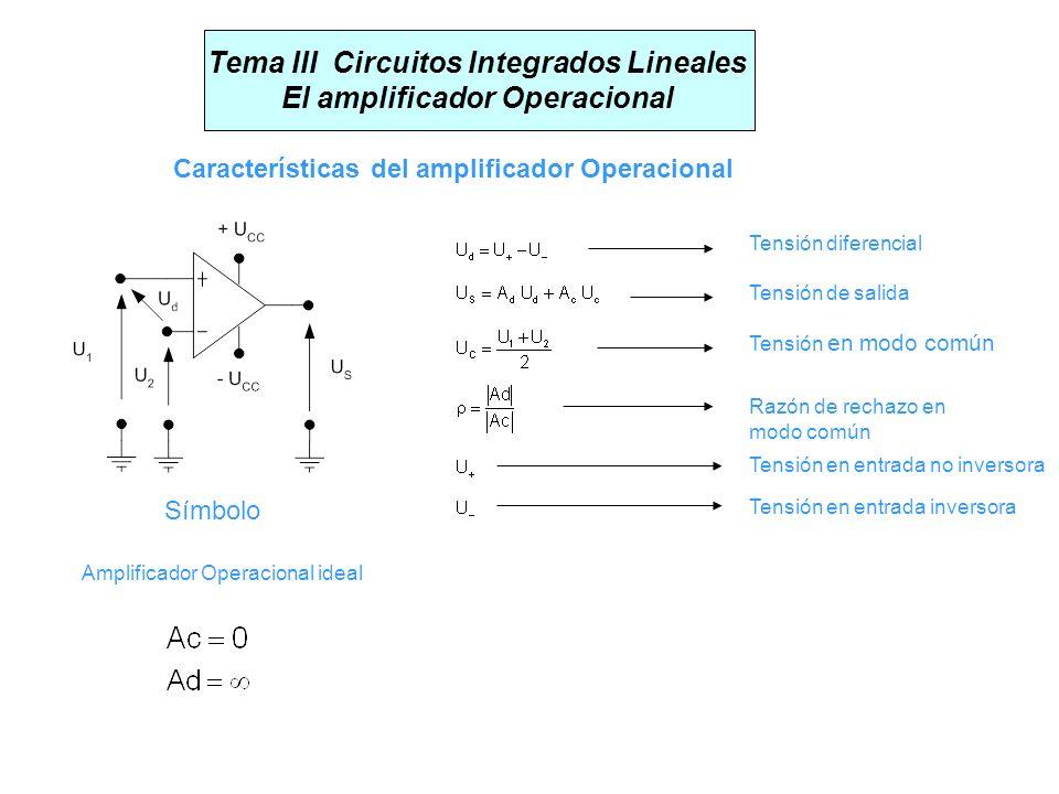 Tema III Circuitos Integrados Lineales El amplificador Operacional Características del amplificador Operacional Símbolo Tensión diferencial Tensión de